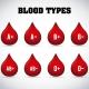 מדריך תזונה נכונה, תוך התחשבות בקבוצת הדם